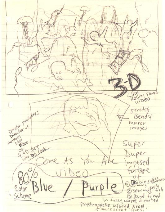 Live nirvana livenirvana com guide to kurt cobain s art drawings
